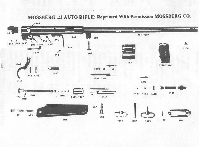 Mossberg replacement parts