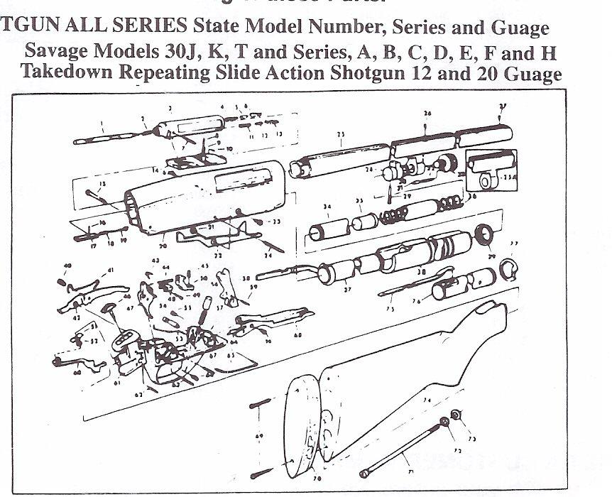Prime Savage Shotgun Parts Stevens Shotgun Parts Springfield Shotgun Wiring Cloud Mangdienstapotheekhoekschewaardnl