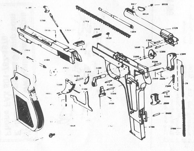 a gun parts catalog bobs gun shop millions of gun parts