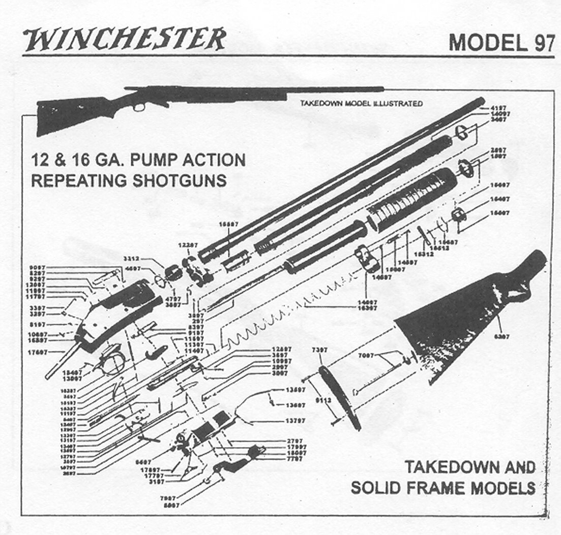 ARMSLIST - For Sale: WINCHESTER 1400 MKII 20ga